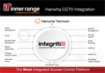 Inner Range Integriti/Infiniti Integration with Hanwha Techwin